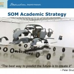 Slide-SOM-Academic-Strategy-June-Presentatoin