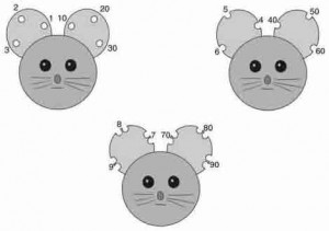 Pattern for ear punch numbering system