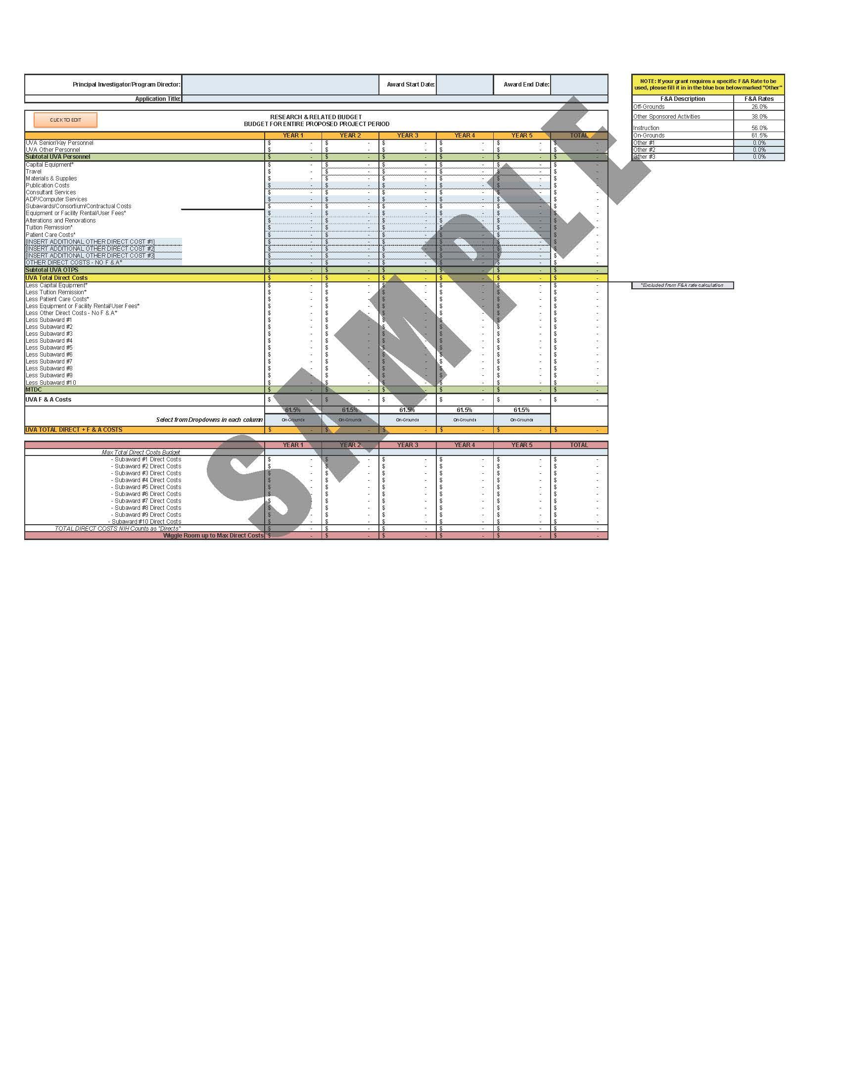 SOMOGC Budget Template