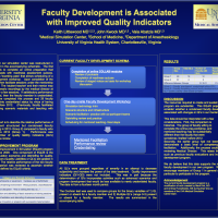 Faculty Development is Associated with Improved Quality Indicators