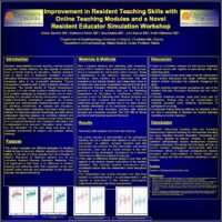 Improvement in Resident Teaching Skills with Online Teaching Modules and a Novel Resident Educator Simulation Workshop