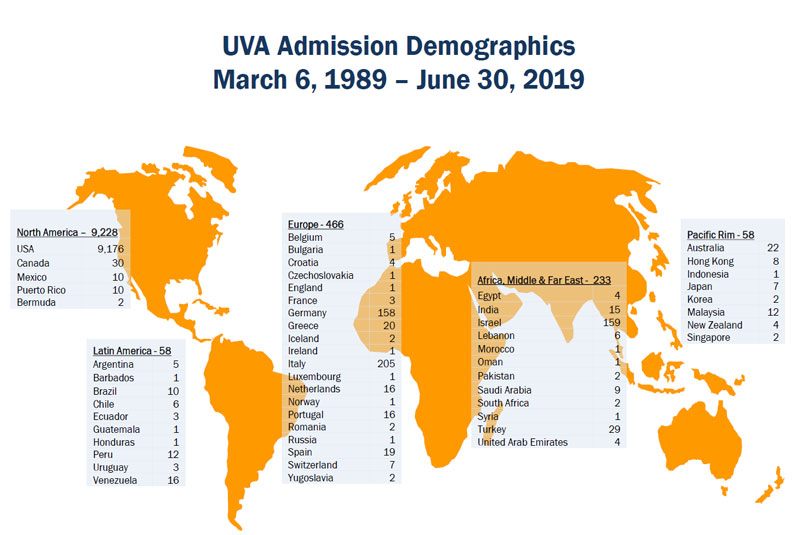 UVA Gamma Knife Admissions from Around the world.